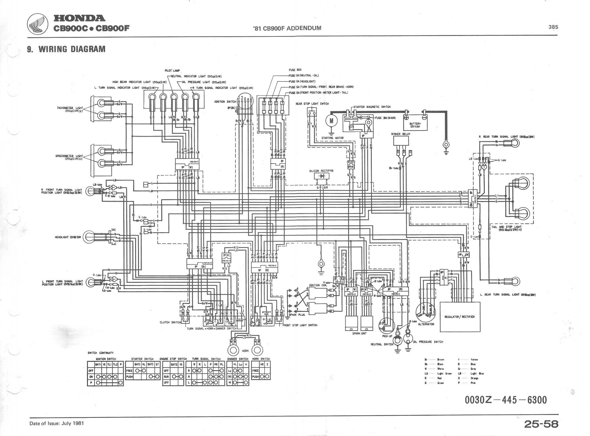 hight resolution of wrg 7170 1981 cb 750 c honda wiring diagram honda cb 900 wiring diagram