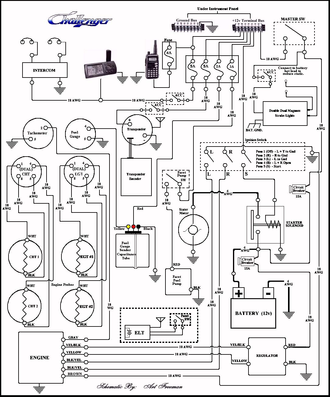 hight resolution of basic wiring of fuselage instruments and power source