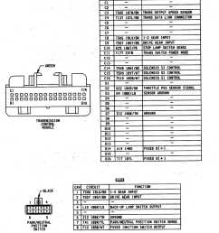 2000 jeep xj aw4 wiring blog wiring diagram jeep aw4 wiring diagram [ 1101 x 1471 Pixel ]
