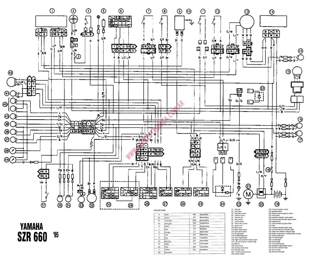medium resolution of yamaha stratoliner wiring diagram yamaha stratoliner 2006 yamaha roadliner wiring diagram yamaha roadliner wiring diagram