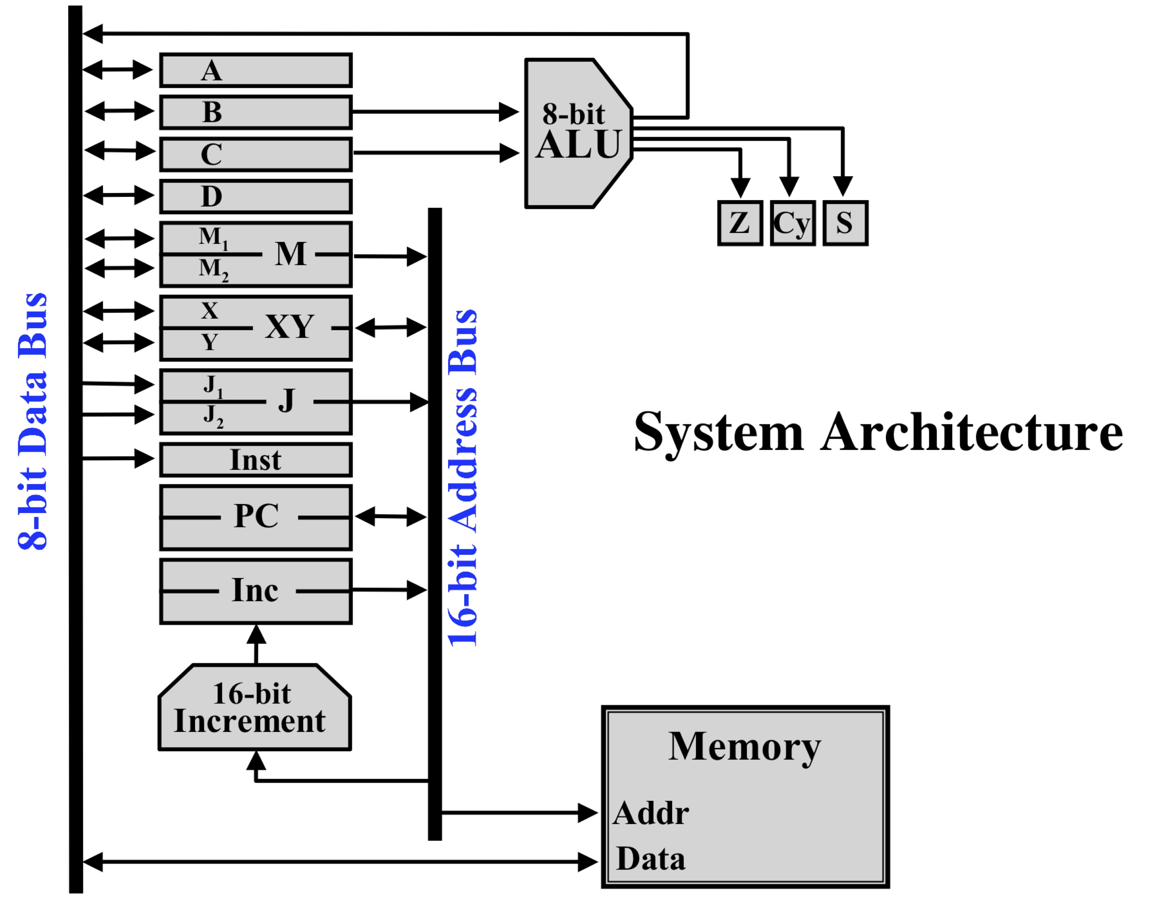 small resolution of stage pin wiring diagram schematics wiring diagram 91 wrangler 35 pin ecu diagram turck 12 pin