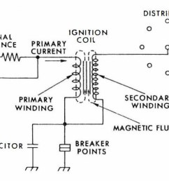 automotive history electronic ignition u2013 losing the points part 1breaker point ignition wiring diagram [ 1200 x 659 Pixel ]