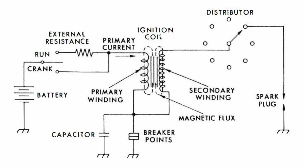 hight resolution of automotive history electronic ignition u2013 losing the points part 1breaker point ignition wiring diagram