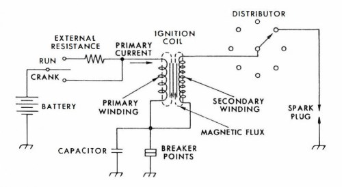 small resolution of automotive history electronic ignition u2013 losing the points part 1breaker point ignition wiring diagram