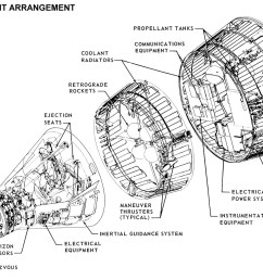 diagram showing the major systems of the gemini spacecraft click on image to enlarge mcdonnell  [ 1444 x 900 Pixel ]