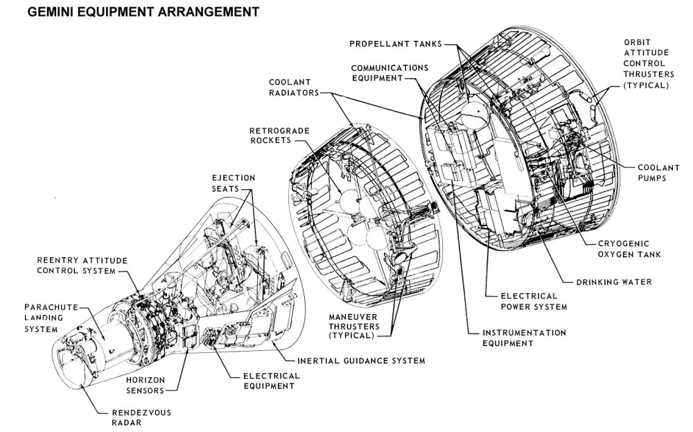 medium resolution of diagram showing the major systems of the gemini spacecraft click on image to enlarge mcdonnell