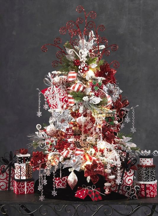 Beautiful Christmas Trees Decoration Ideas Photos and Pictures