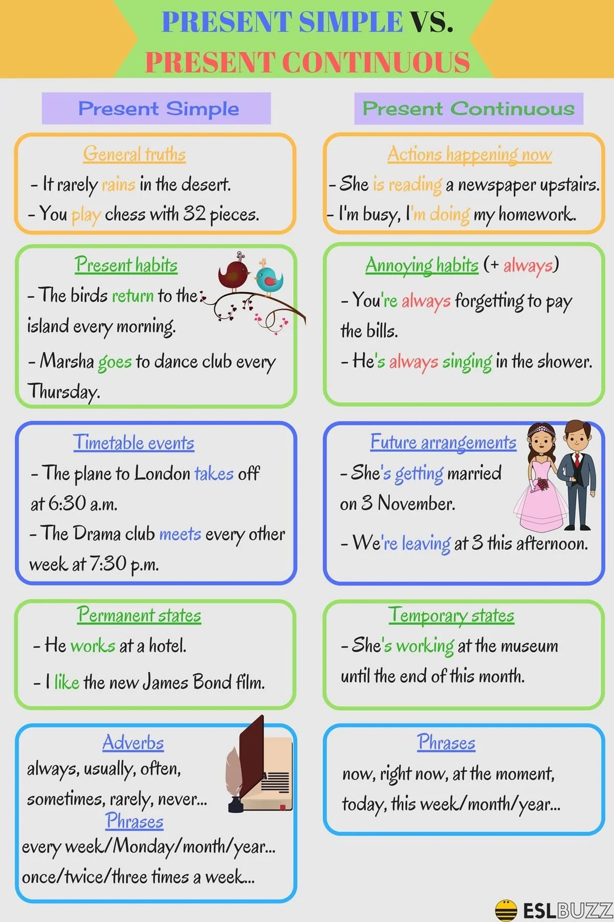 Grammar Present Simple Vs Present Continuous  Esl Buzz