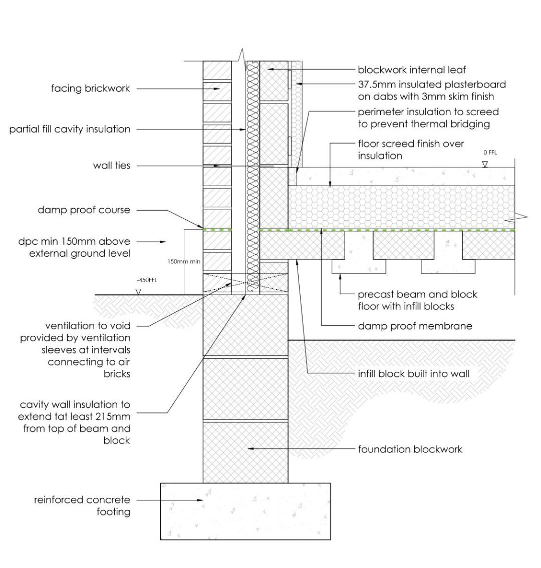 hight resolution of the inherent mass and damping qualities of concrete give beam and block flooring construction a good noise reduction additional sound insulation can also