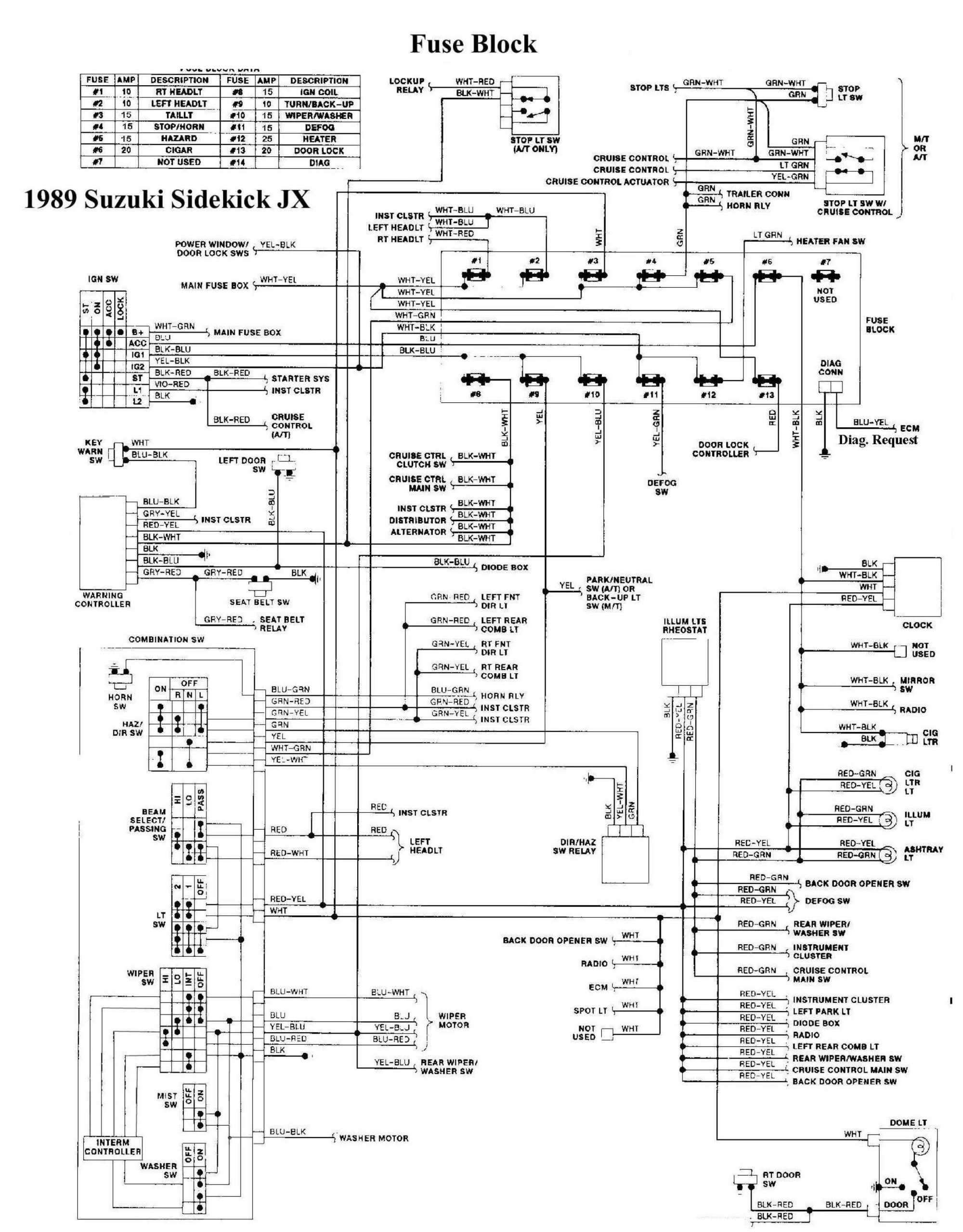 hight resolution of hight resolution of 96 suzuki sidekick fuse box diagram wiring diagram data 1996 geo tracker sensor
