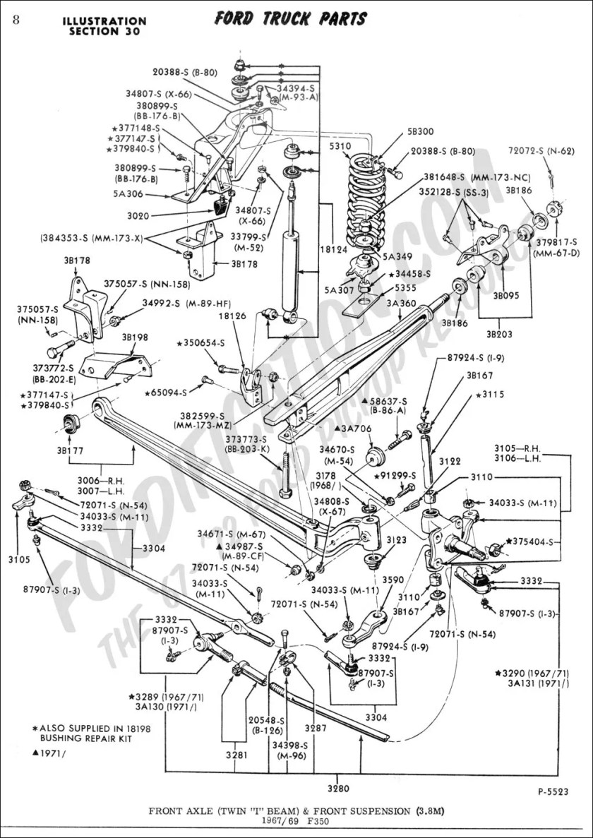 hight resolution of ford 1900 parts diagram imageresizertool com ford electrical wiring diagrams ford 1900 tractor wiring diagram