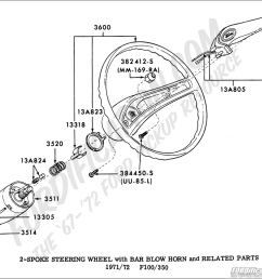 related with 1972 pontiac catalina wiring diagrams [ 1197 x 1024 Pixel ]