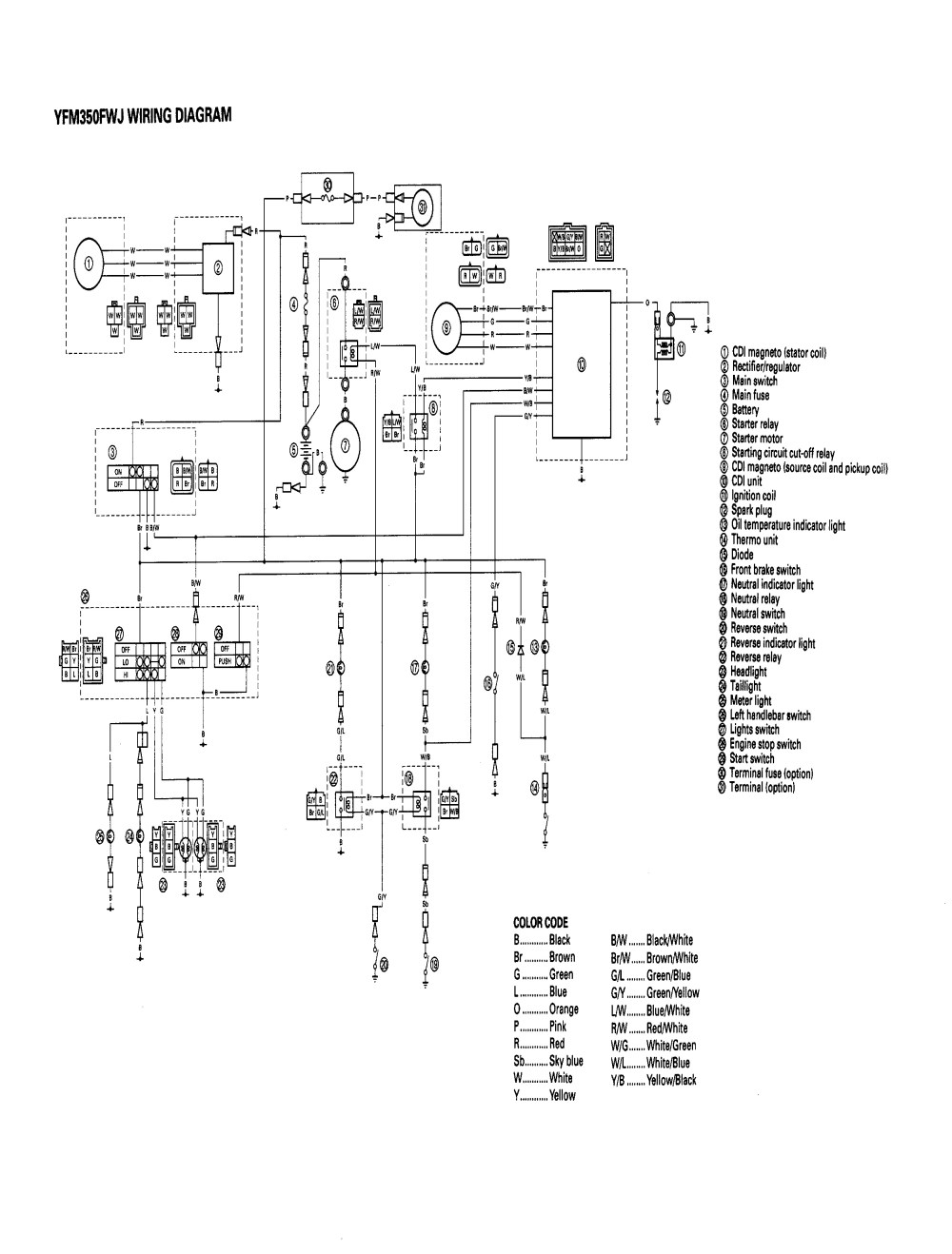 medium resolution of yamaha warrior 350 wiring diagram wiring diagram database bigbear 350 4x4 wiring