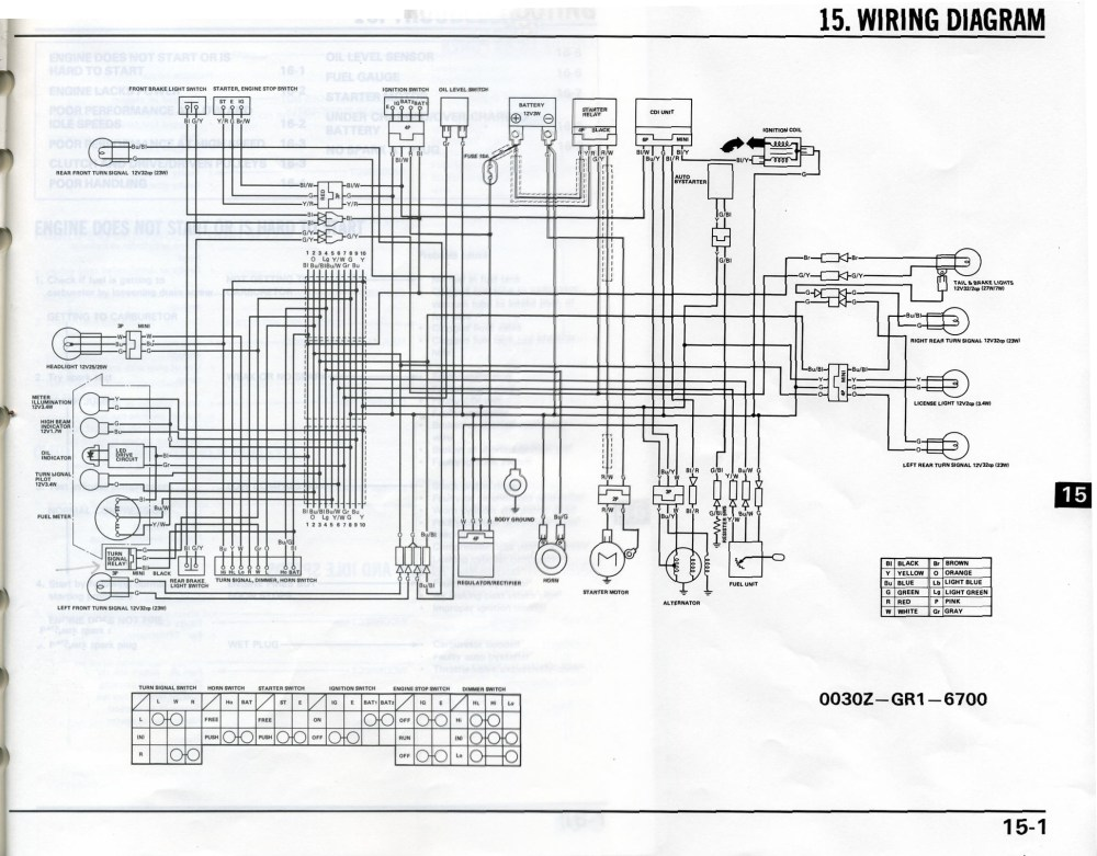 medium resolution of honda elite 80 wiring diagram wiring diagrams data wiring diagram honda ch 80