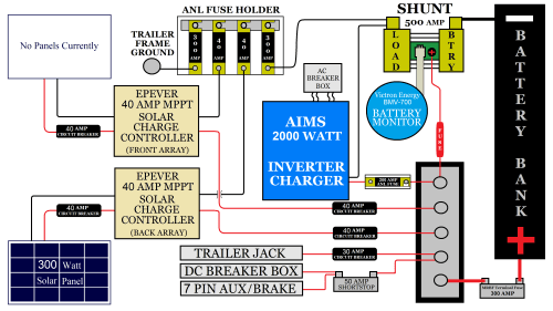 small resolution of rv off grid set up travel trailer install 12 volt battery system wiring diagram from generator to
