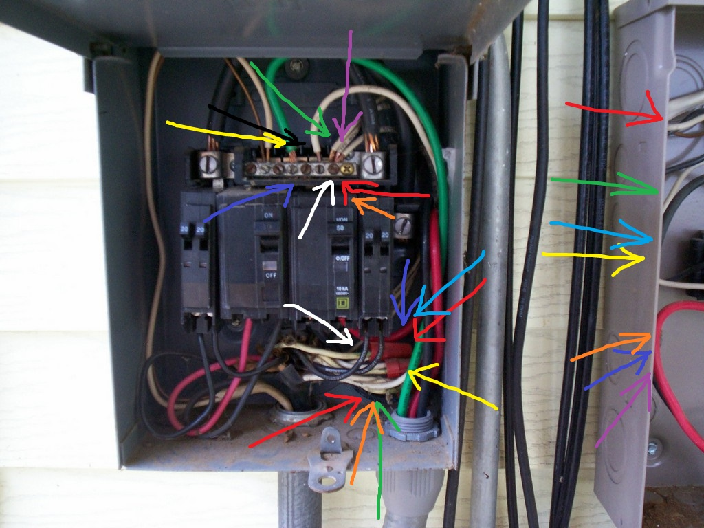hight resolution of a totally full 100 amp electrical panel with an additional
