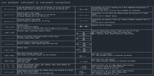 small resolution of line symbols instrument to instrument connections