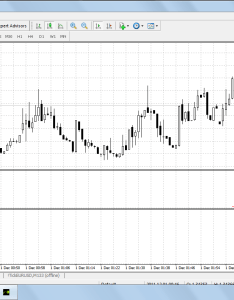 also how to setup tick charts in metatrader rh marketcalls