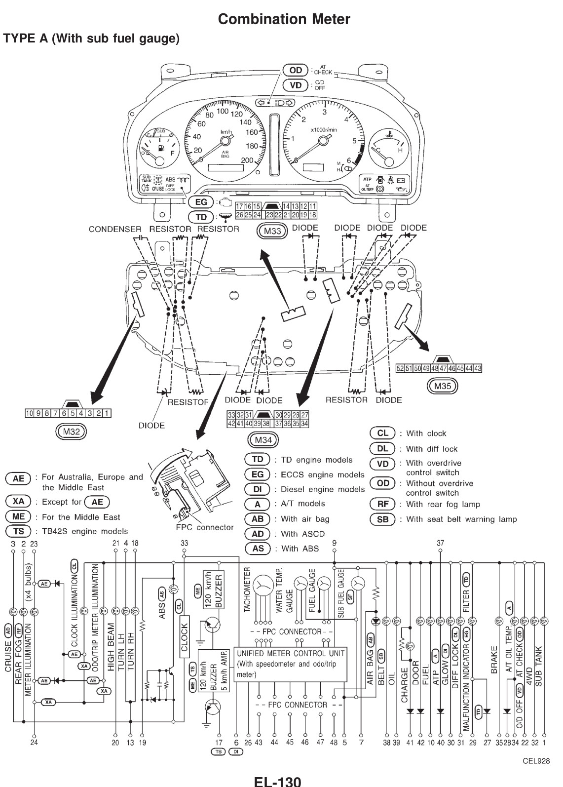 small resolution of spotlight wiring diagram nissan patrol wiring librarytachometer wire nissan patrol gu y61 stereo wiring diagram