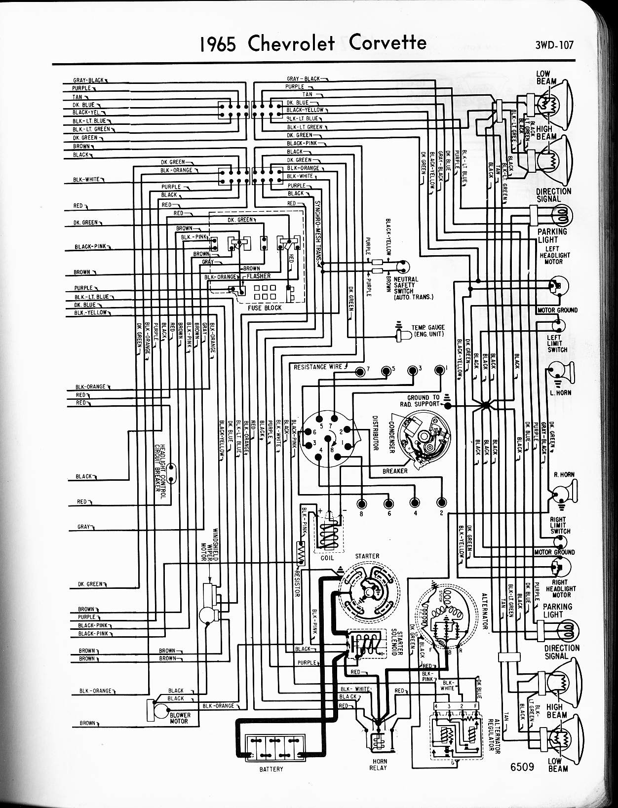 small resolution of 1963 corvette dash wire harness guide with fuse box 96 corvette wiring diagram 88 corvette motor diagram