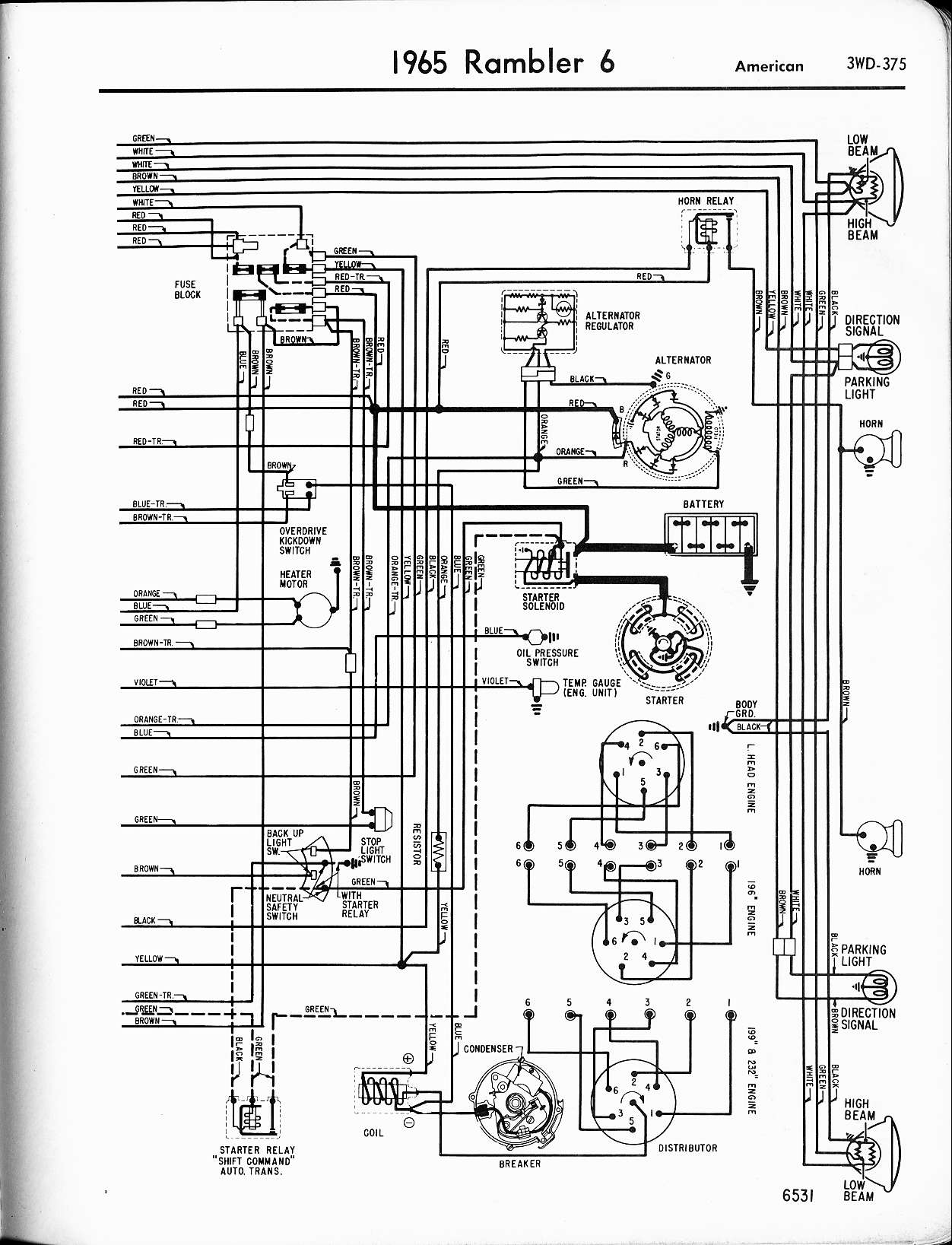 hight resolution of related with 1967 amc rebel wiring diagram