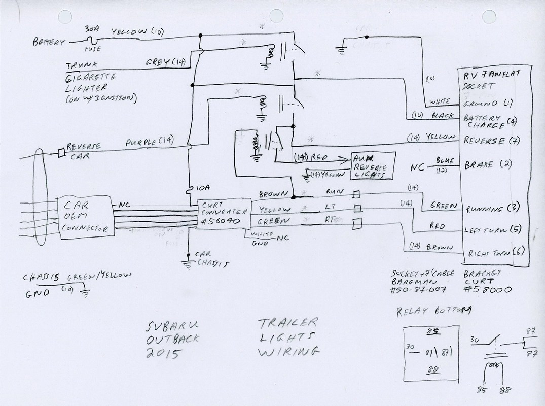 hight resolution of subaru outback trailer wiring diagram  [ 1075 x 800 Pixel ]