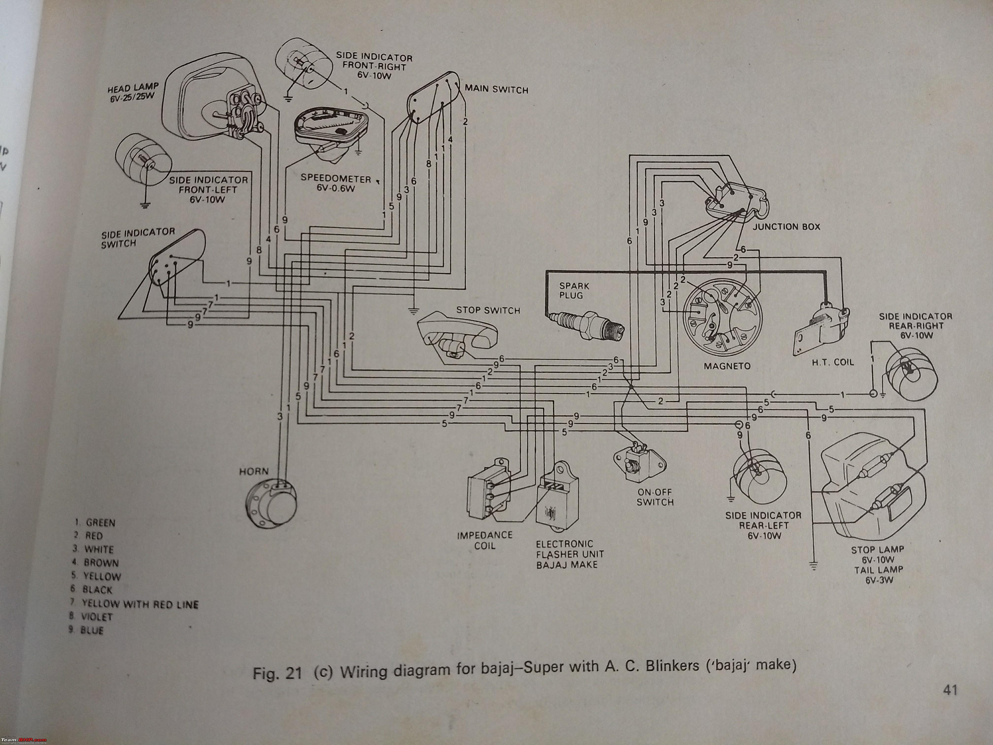medium resolution of motorcycle contact point wiring diagram
