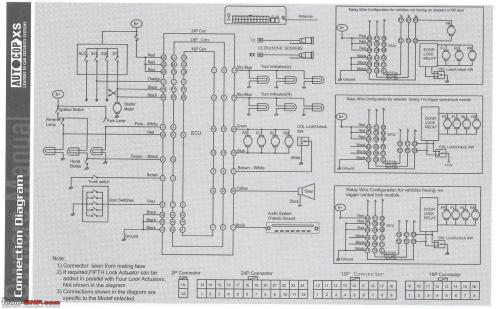 small resolution of  ford ikon wiring diagram 24 wiring diagram images