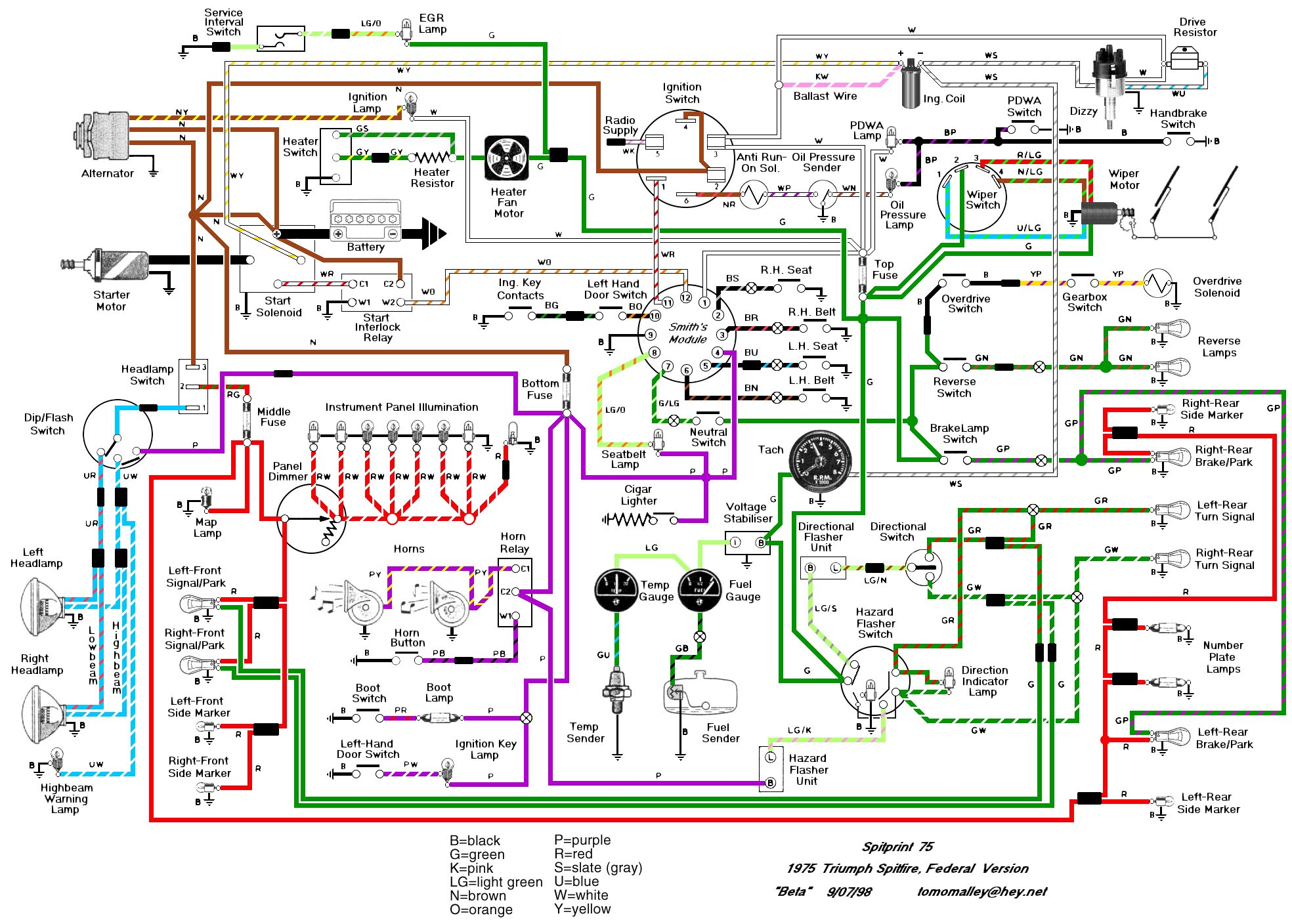 small resolution of how to read a gm wiring diagram wiring diagram options car wiring for dummies wiring diagram
