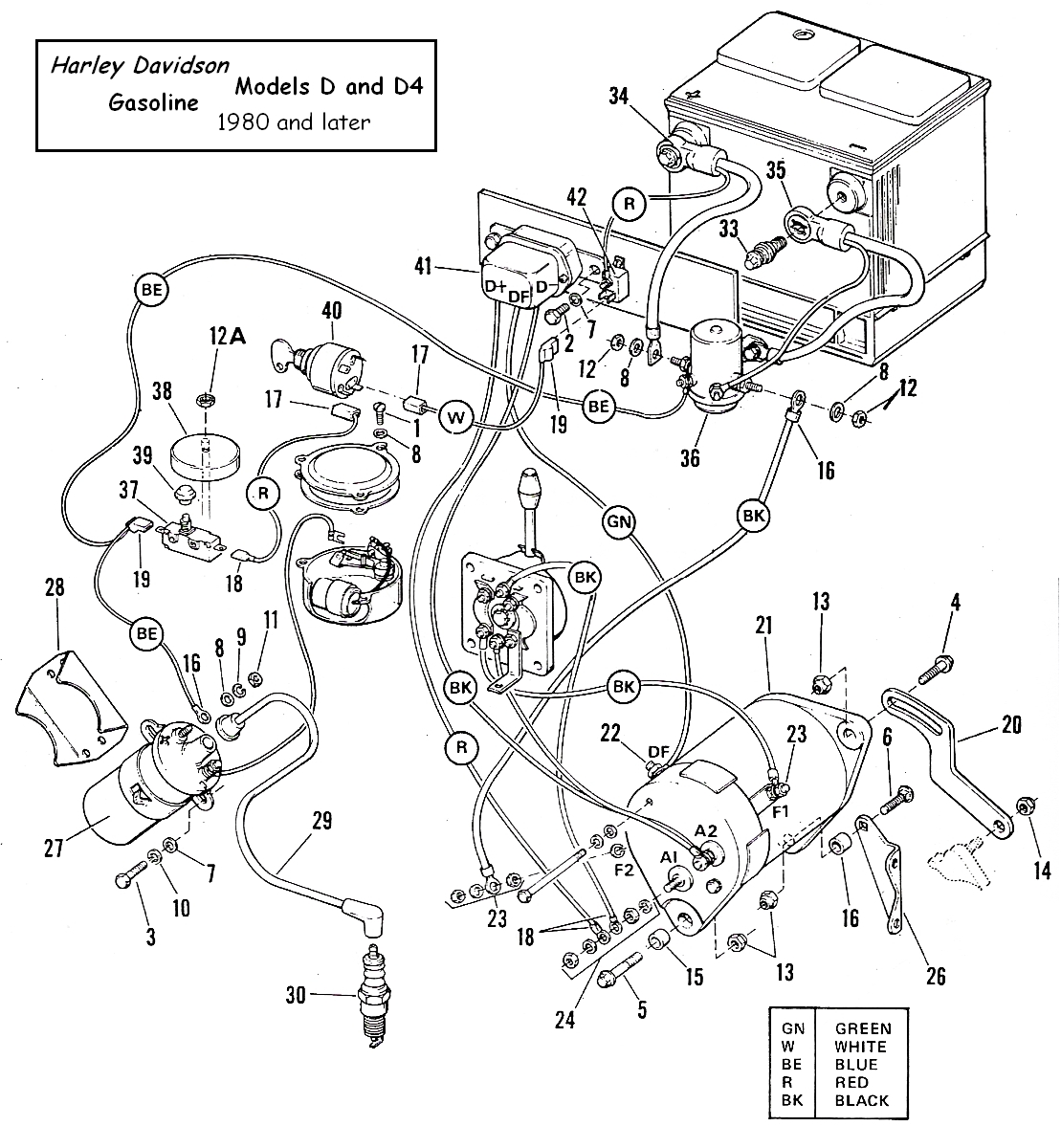 small resolution of  wiring diagram for harley davidson golf cart wire management on hyundai golf