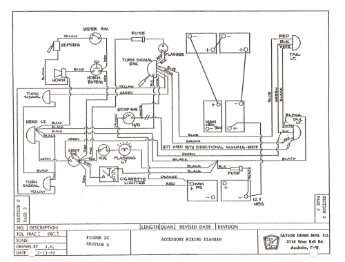 small resolution of 1994 ezgo battery wiring diagram light system model