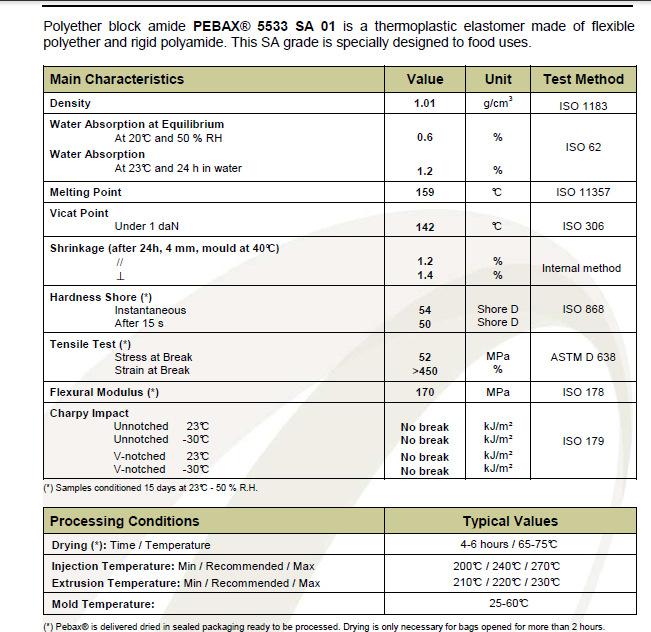 PEBAX 7233 SA01 MED/PEBAX 7233 SA01/PEBAX 7233 SP01價格 上海 -蓋德化工網
