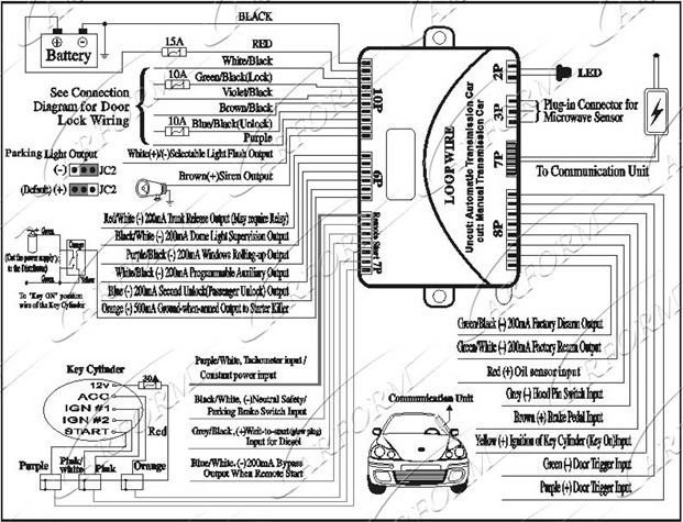 477147009_144 remote start vehicle wiring diagrams efcaviation com remote start vehicle wiring diagrams at eliteediting.co