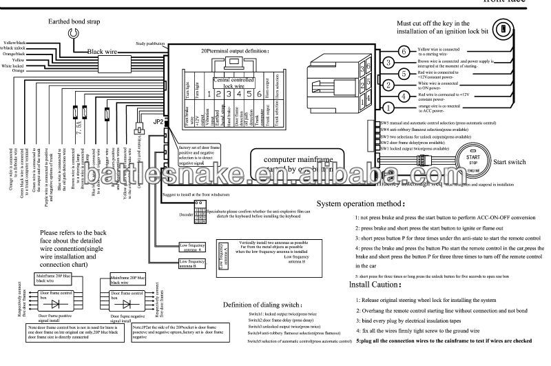 Ford transit central locking wiring diagram pdf