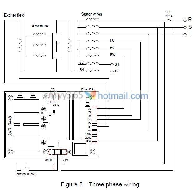 Stamford Alternator Wiring Diagrams Pdf Efcaviation Com