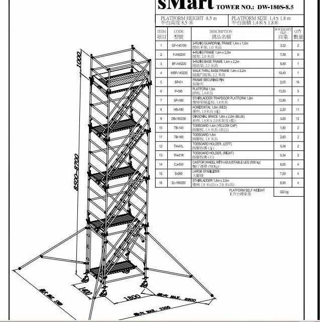 Tuv/gs Certificate Aluminium Mobile Rolling Tower