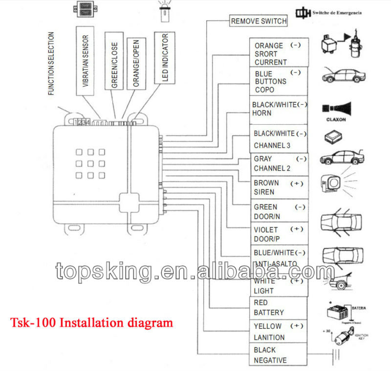 Car Alarm System Installation Guide Francais Free Download
