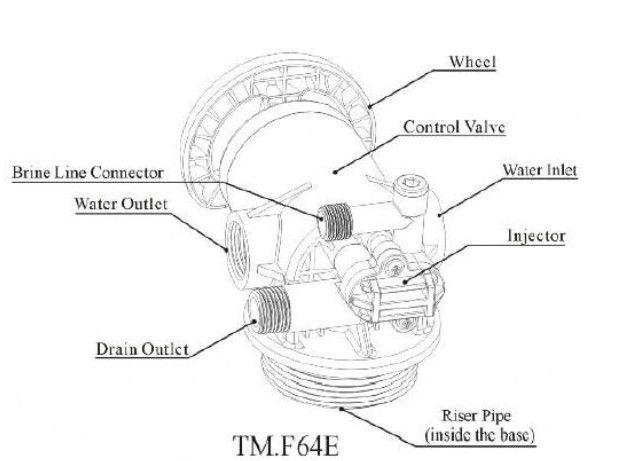 RunXin Manual Valve, View Manual water filter valve for
