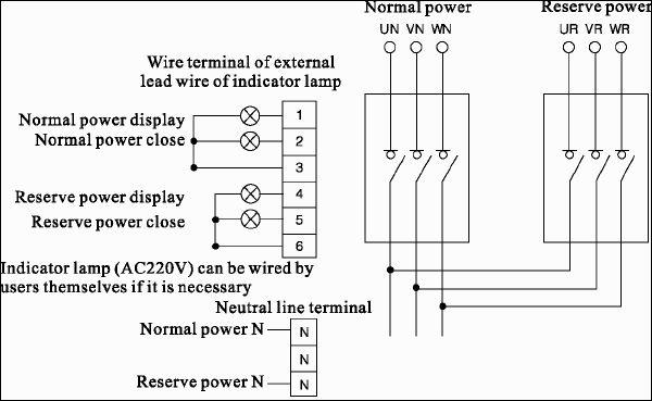 changeover switch wiring diagram generator generator changeover switch wiring diagram - somurich.com