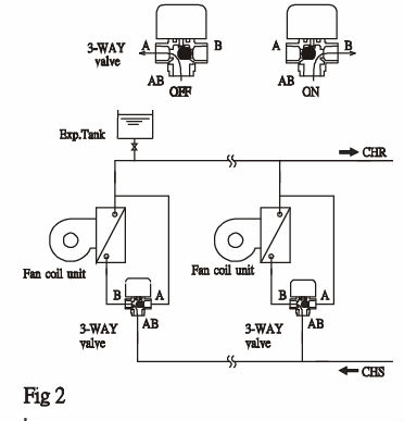 Honeywell Oil Burner Primary Control Wiring Diagram