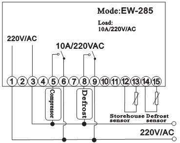 EW-285 Cold Storage Dedicated Digital Thermostat