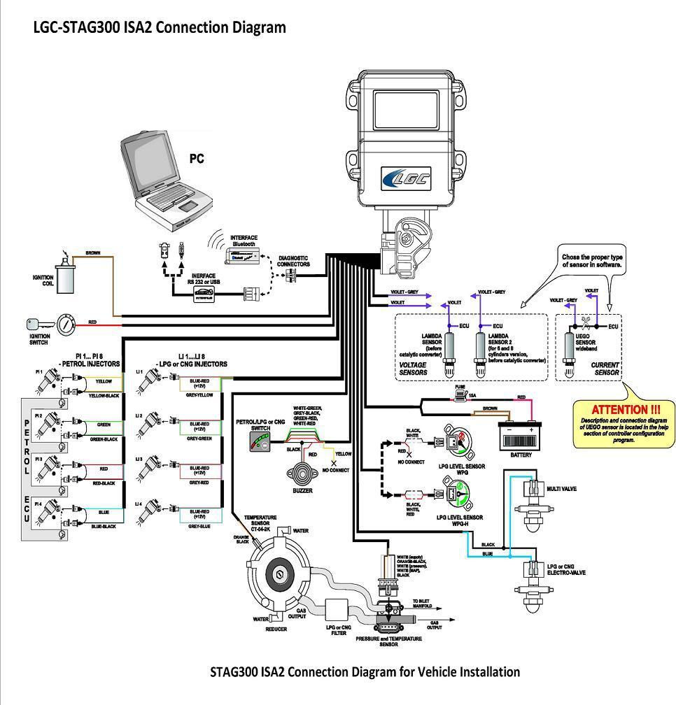 hight resolution of lpg wiring diagram wiring diagram show lpg emulator wiring diagram lpg wiring diagram