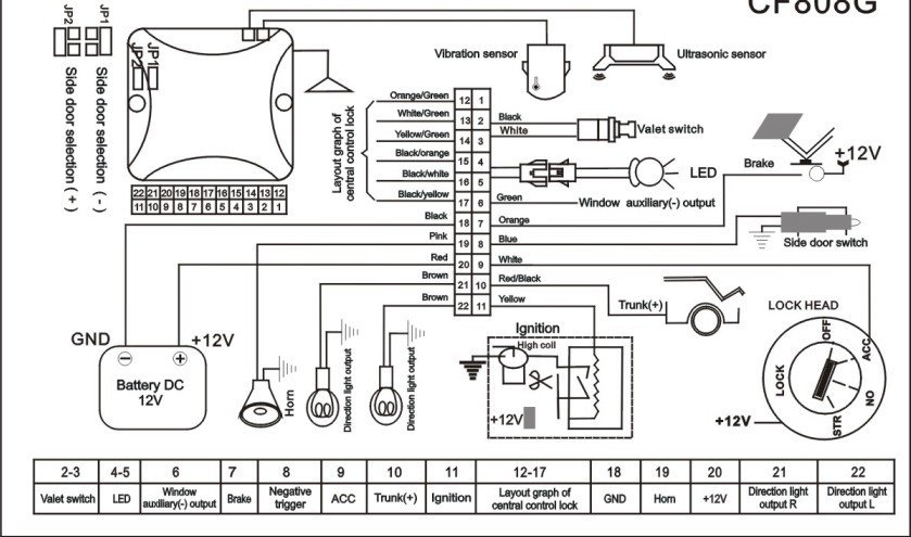 Viper Car Alarm Wiring Diagram Efcaviation Com