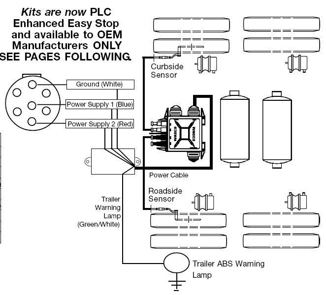 Breathtaking meritor wabco wiring diagram pictures best image breathtaking meritor wabco wiring diagram pictures best image asfbconference2016 Choice Image