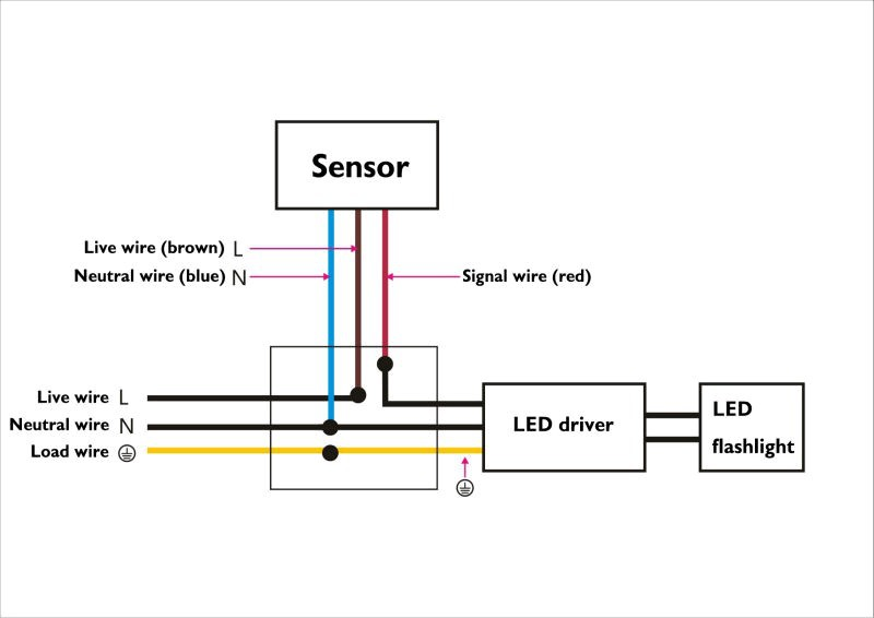 can light wiring diagram what does a plot look like pir s6i awosurk de lamp uwy vipie u2022 rh sensor security