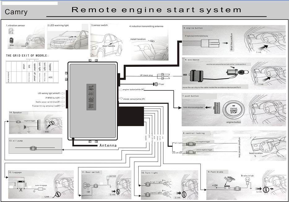 432027099_315?resize\\\\\\\=665%2C465 diagrams 535700 jeep grand cherokee remote start wiring diagram  at n-0.co