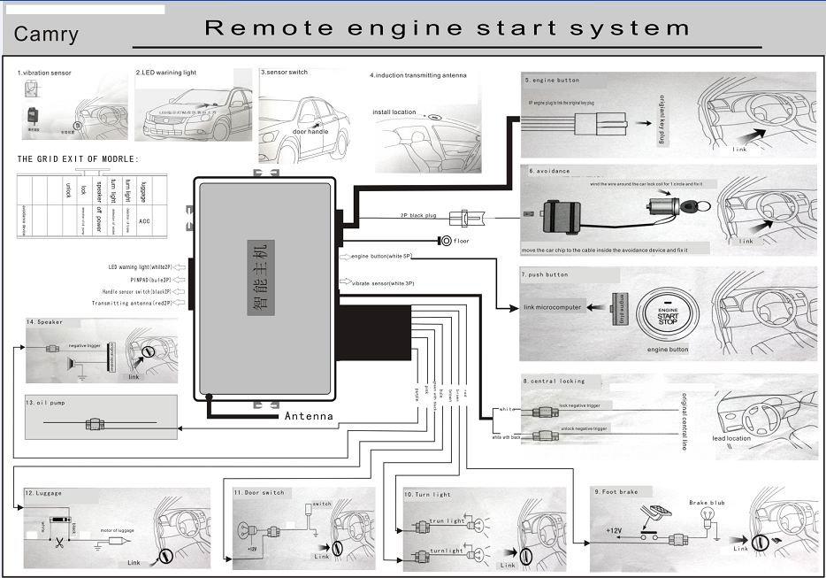 Plc Car Alarm System Wiring Diagram – Jeep Grand Cherokee Remote Start Wiring Diagram