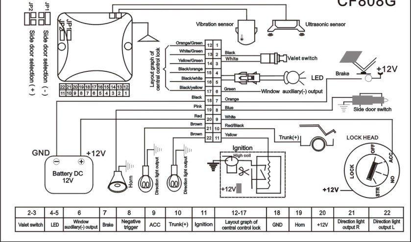 [DIAGRAM YZ_8838] Car Alarm Wiring Diagrams Full Version