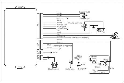 Audiovox Car Alarm Installation Manual. Diagram. Auto