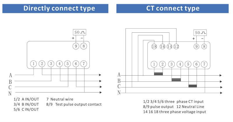 3 Phase Meter Wiring Diagram Wires Wiring Automotive Wiring Diagram